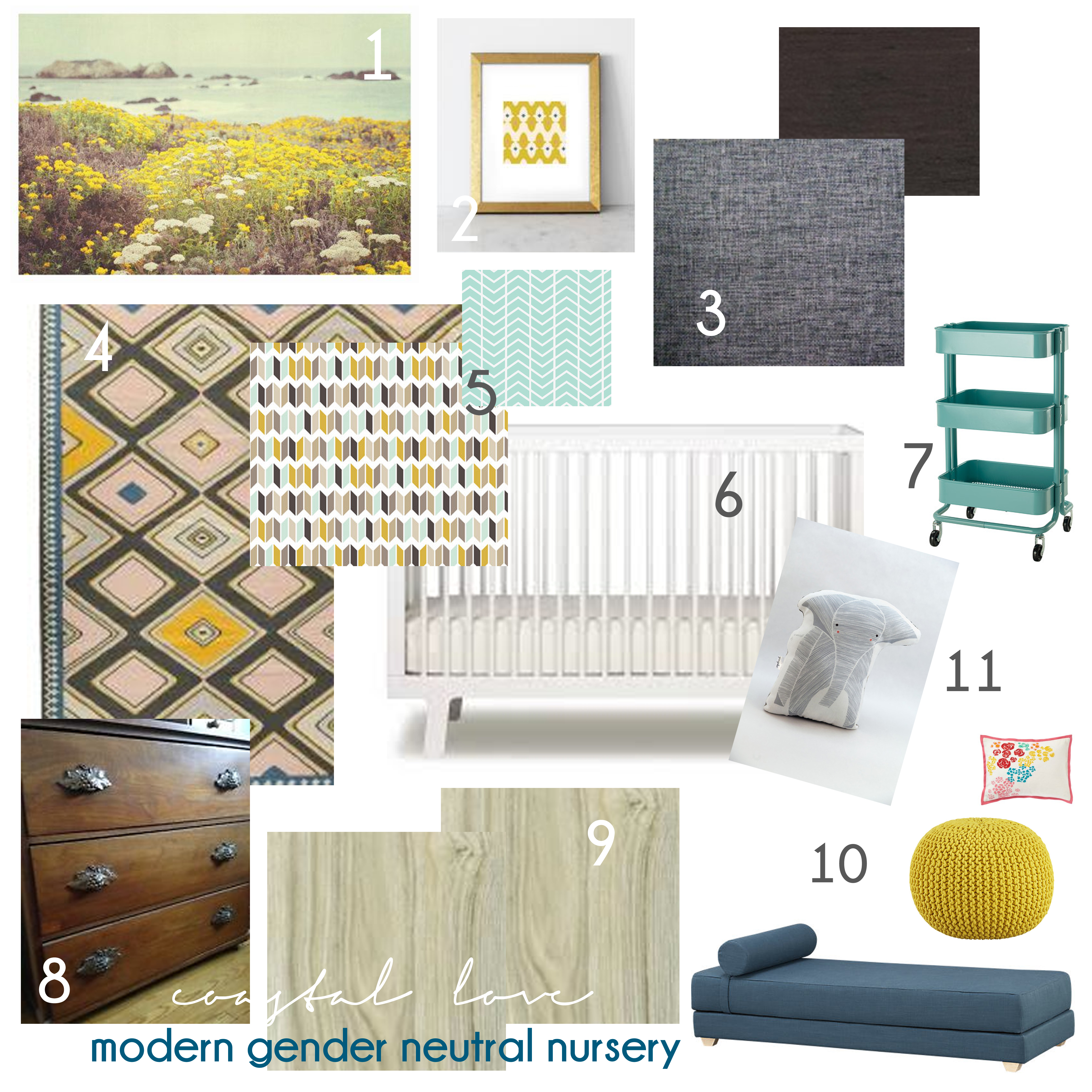 Modern Gender Neutral Nursery Inspiration